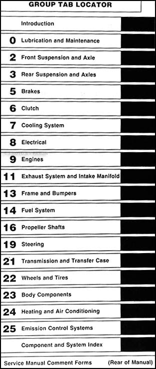 service manual car manuals free online 1993 dodge d250 engine control 1993 dodge ram truck 1993 dodge dakota repair shop manual original
