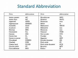 Engineering Abbreviations And Symbols