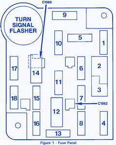 Ford Bronco 1993 Turn Signal Fuse Box  Block Circuit Breaker Diagram  U00bb Carfusebox
