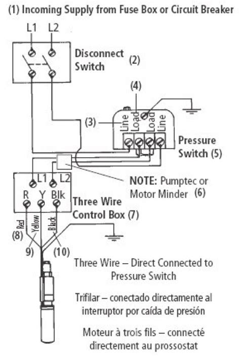 Wire Submersible Pump Wiring Diagram Fuse Box