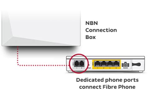 Business Nbn Iinet Australia