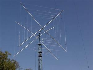 Quad Antenne Berechnen : on7ndr callsign lookup by qrz ham radio ~ Themetempest.com Abrechnung