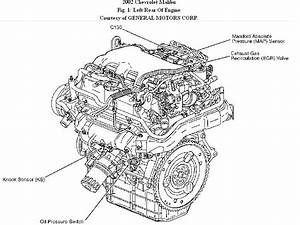 I Am Trying To Replace To Map Sensor On My 2002 Chevy