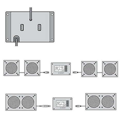 av receiver cabinet system dual fan thermostat ac infinity airplate t9 quiet fan system with