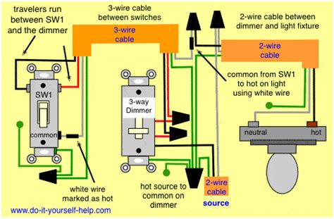 3 Way Switch Dimmer Wiring Diagram by 3 Way Switch Wiring Diagrams Do It Yourself Help