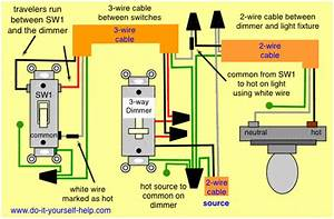How To Wire A Three Way Dimmer Switch Diagram
