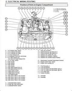similiar 2003 pt cruiser wiring schematic keywords relay wiring diagram pt cruiser 2001 radiator wiring diagram website