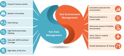 Test Data And Test Environment Management Services  Techarcis. Electric Company In Columbus Ohio. What Is Client Relationship Management. Medical Insurance Connecticut. Mobile App Development Course. Body Hair Permanent Removal Bmc Fume Hoods. Best Nursing Schools In U S Light Up Banner. Truck Drivers Association Best 4g Cell Phone. University Of California San Francisco School Of Medicine
