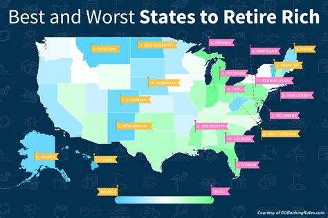 Ranked 10 Best (and Worst, Ie Vermont) States To Retire