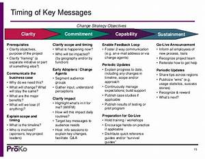 Org change communications strategy tips for Change management communication template