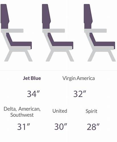 Legroom Airlines Compare Measurements Cnn Smallest Provided