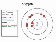 Best oxygen atom ideas and images on bing find what youll love periodic table atomic number oxygen urtaz Choice Image