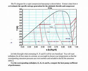 25 Heat Pump Ts Diagram