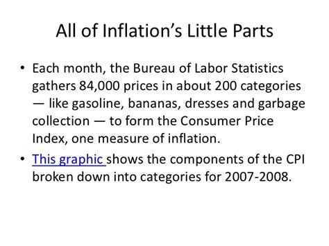 consumer price index cpi bureau of labor statistics html