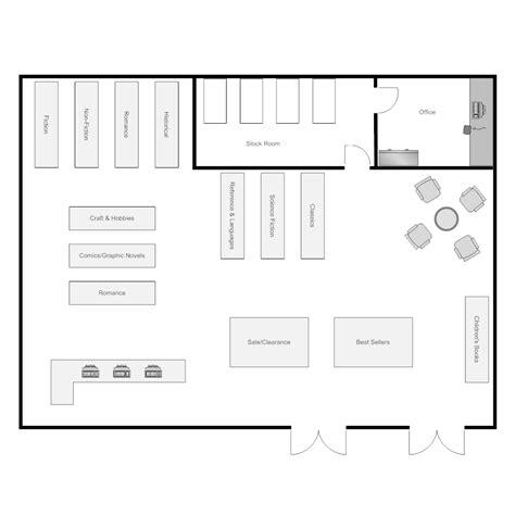 bookstore layout