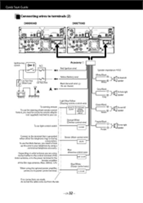 Kenwood Dnx9980hd Wiring Diagram by Problem Kenwood Dnn990hd Support