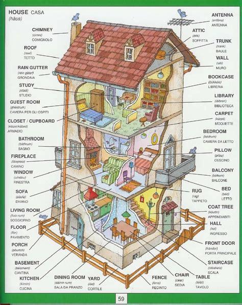 1351 Parole Inglesi Per Piccoli E Grandi  Dizionario Illustrato  House, Home And Vocabulary