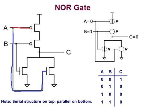 digital logic simple  gate transistor level diagram