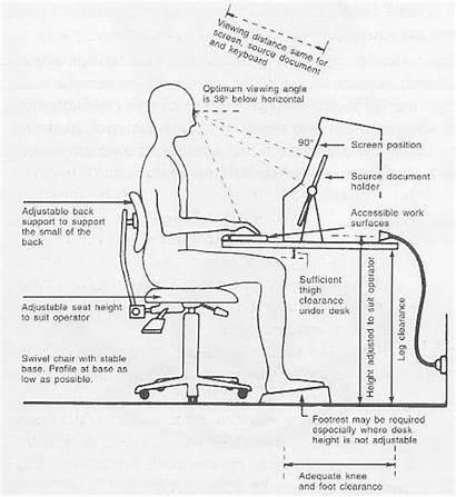 Desk Workstation Ergonomics Ergonomic Setup Office Lifestyle
