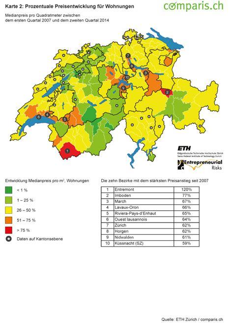 Immobilien Kaufen Walenstadt Schweiz Comparis by Gefahr Einer Immobilien Blase In Der Schweiz Gesunken