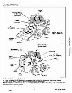 Bobcat S220 Skid Steer Loader Service Repair Workshop