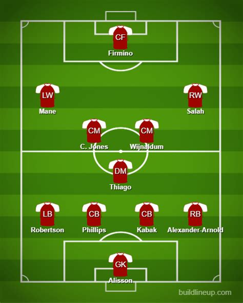 Sheffield United vs Liverpool - Liverpool's Predicted Lineup