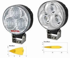 Arbeitsscheinwerfer Led 12v : led arbeitsscheinwerfer sae led work light und maxtel ~ Kayakingforconservation.com Haus und Dekorationen