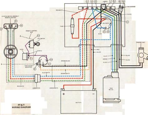 1977 Johnson Wire Schematic by 1977 Evinrude 115 Tilt Trim Wiring Question Page 1