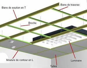 Pose D Un Faux Plafond En Ba13 : structure plafond suspendu maison travaux ~ Melissatoandfro.com Idées de Décoration