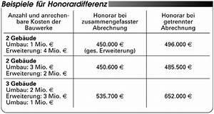 Honorarberechnung Hoai Beispiel : optimale honorarberechnung um und erweiterungsbauten ~ Lizthompson.info Haus und Dekorationen