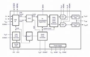 Pcm2702 Usb Sound Card Circuit