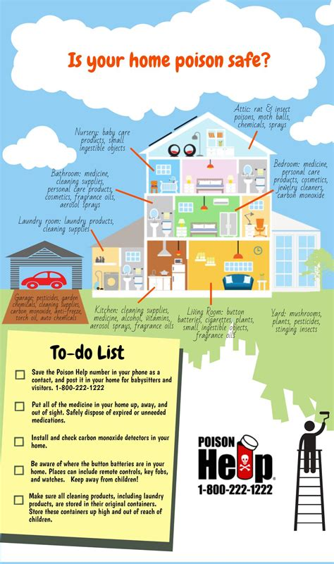 Home Design Tips Pdf by Is Your Home Poison Safe