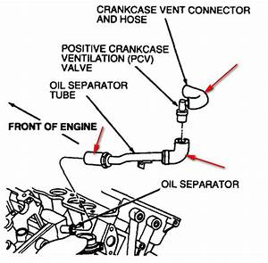 1998 Ford Taurus Vacuum Hose Diagram