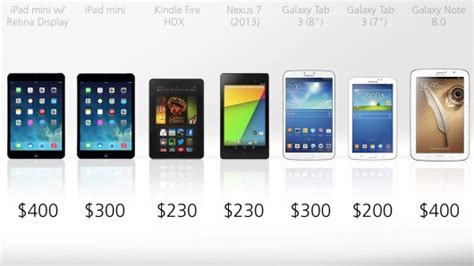how much the tablet 2013 tablet comparison guide