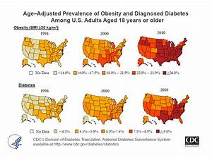 Type 1 And 2 Diabetes Venn Diagram