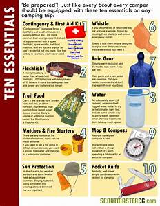 Boy Scouts Camping Checklist A Really Highly Evolved Mess Kit Scoutmastercg Com