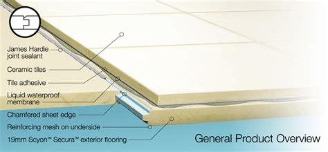hardie floor accel scyon secura exterior flooring james hardie