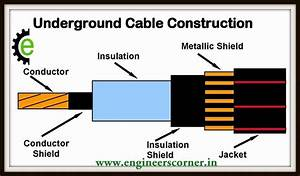 Underground Cable Construction Diagram Label  U0026 Function
