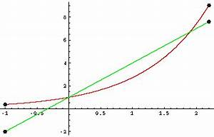 Differenz Berechnen : zahlreich mathematik hausaufgabenhilfe schnittfl che zweier funktionen ~ Themetempest.com Abrechnung