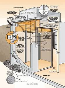 Plans Retrofit Basement Cold Rooms  What To Do With All