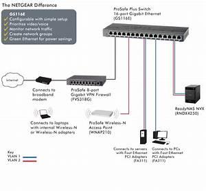Netgear Gs116e 100  1000mbps Gigabit