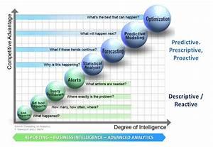 Data analytics degree texas resume template google docs for Google documents and data