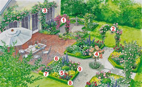 Rosenbeet Anlegen Beispiele by Rosenbeete Gestalten Und Anlegen Mein Sch 246 Ner Garten
