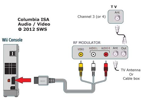 Diagram For Hooking Up A Samsung Surround Sound To A Dish Network Receiver by Hook Up Diagram Wii Hdtv Wii And Surround Sound Receiver