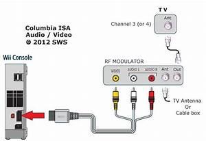 Hook Up Diagram Wii  Hdtv  Wii And Surround Sound Receiver