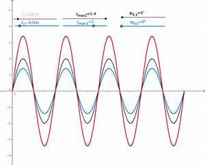 Frequenz Berechnen Physik : schwingungen und wellen ~ Themetempest.com Abrechnung