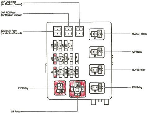 toyota echo fuse box diagram