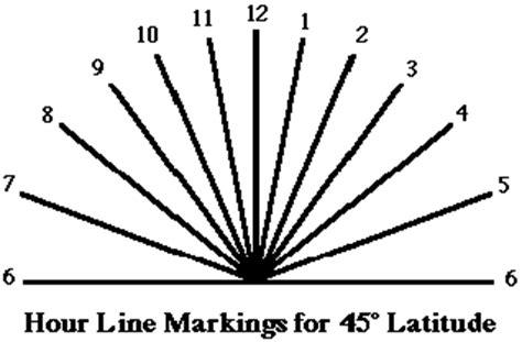 sundial template a sundial for 45 degrees latitude