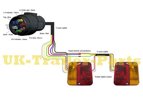 wire trailer lights electrical wiring 7 pin n type wiring diagram led