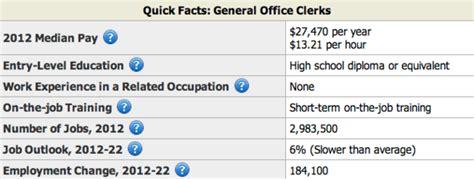 Office Worker Resume Sample